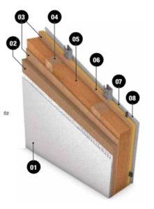 esempio di sistema parete di una casa in legno